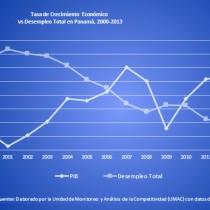 Índices e Indicadores que Impactan la Competitividad